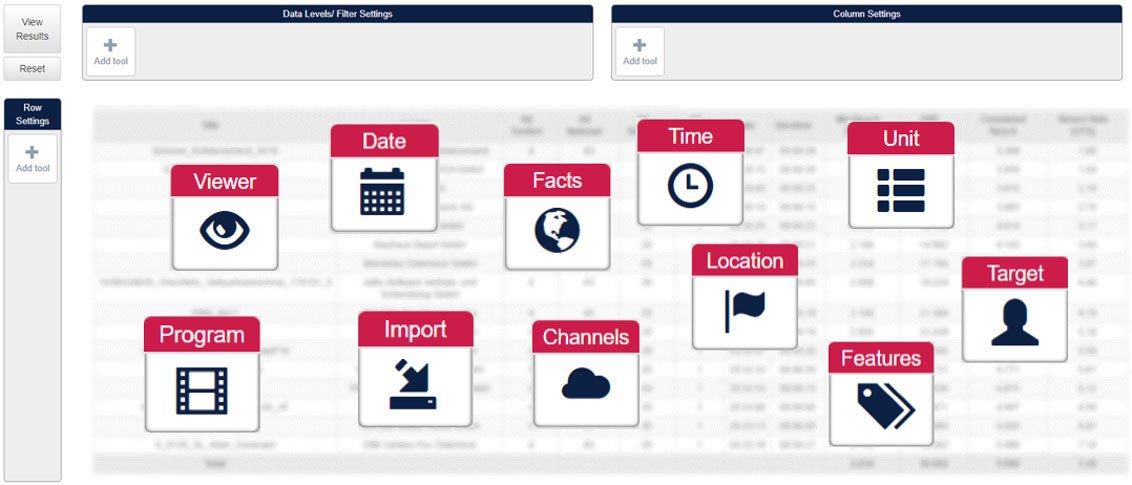 fraunhofer fokus fame hbbtv research toolkit data tables