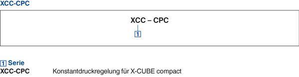 XCC-CPC