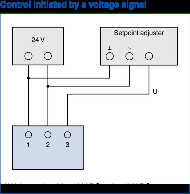 modulating_actuators