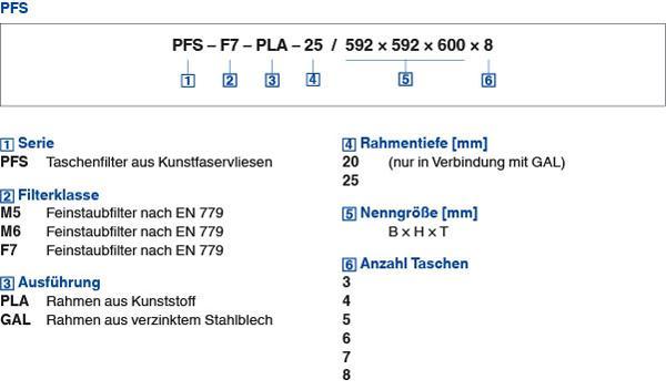 large_tab3_Serie PFS