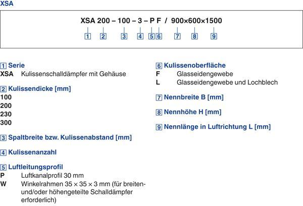 large_tab5_Serie XSA